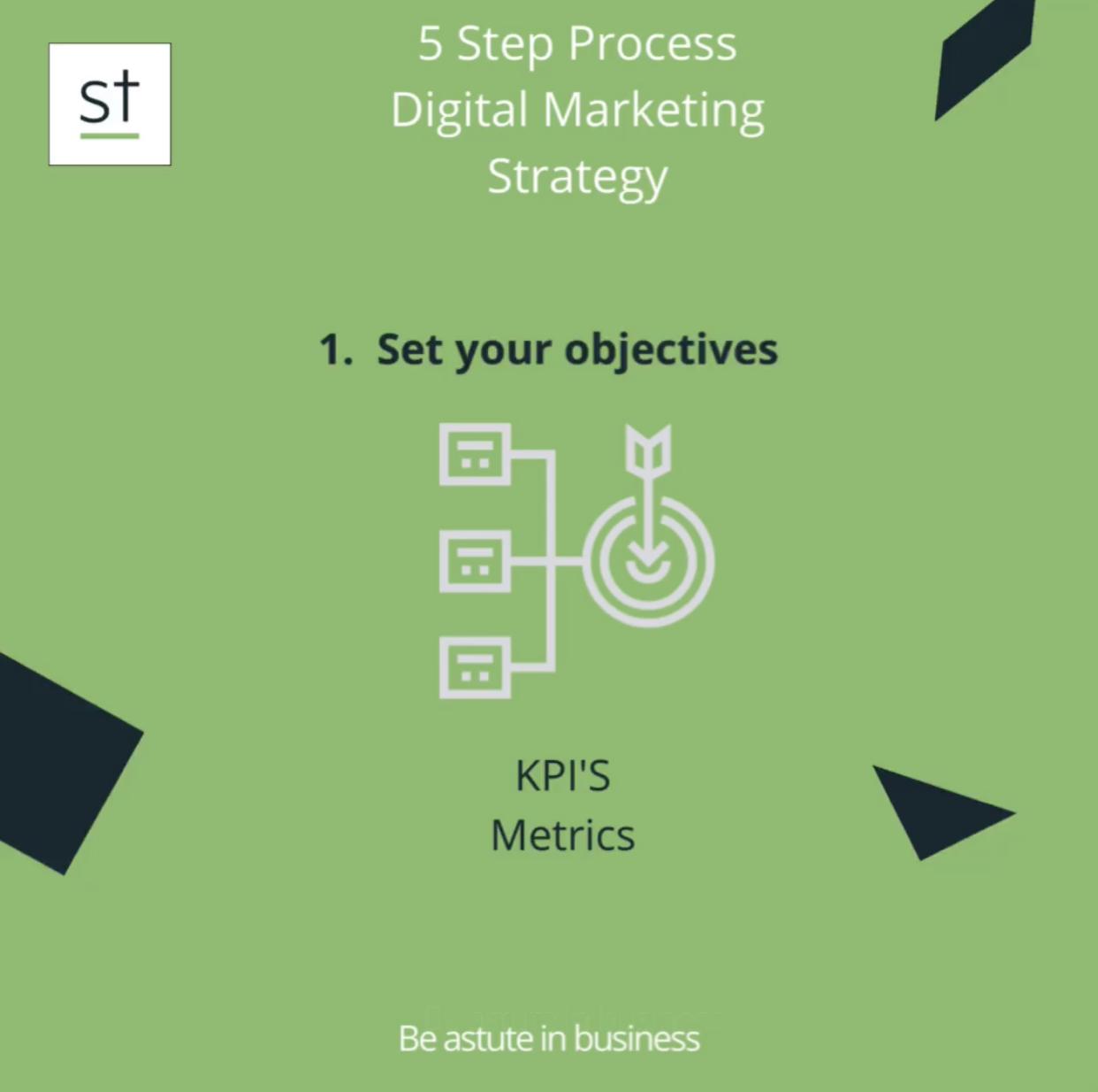 Astuter 5 Steps to Digital Marketing